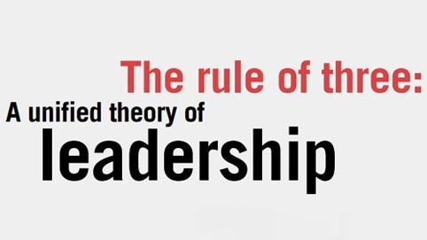 The rule of three a unified theory of Alex Alexander leadership
