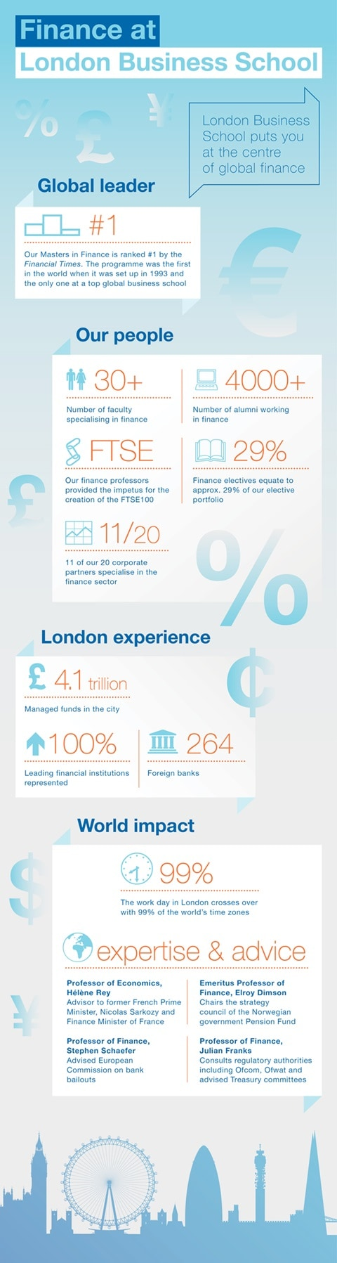 LBSFinanceinfographicSMALL