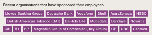 Recent organisations that have sponsored their employees: AstraZeneca, Barclays, BP, British American Tobacco (BAT), BT, Centrica, Citi,  Dai-Ichi Life, Deutsche Bank, GE, HSBC, Lloyds Banking Group, Megapolis Group of Companies (Dixy Group), Mubadala, Novartis, Shell, UBS, Vodafone